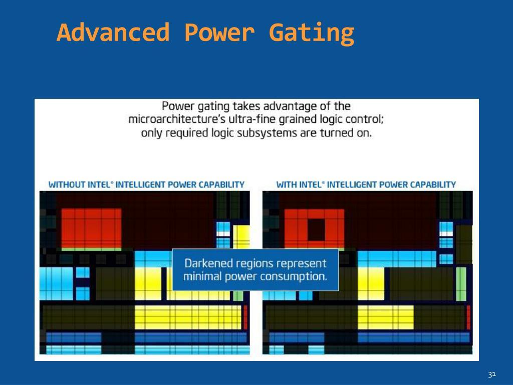 Advanced Power Gating