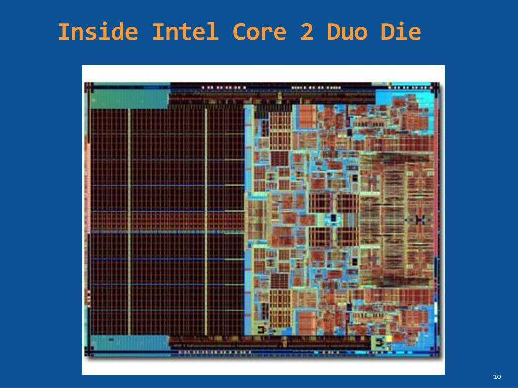 Inside Intel Core 2 Duo Die