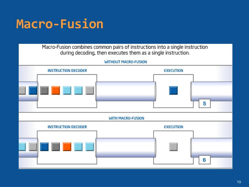 Macro-Fusion