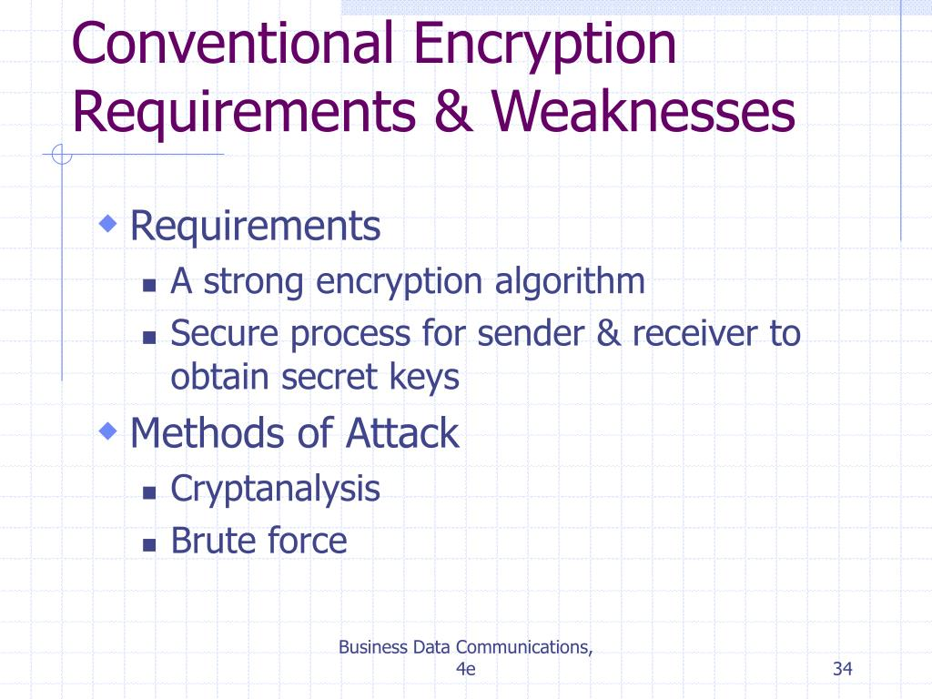 Conventional Encryption Requirements & Weaknesses