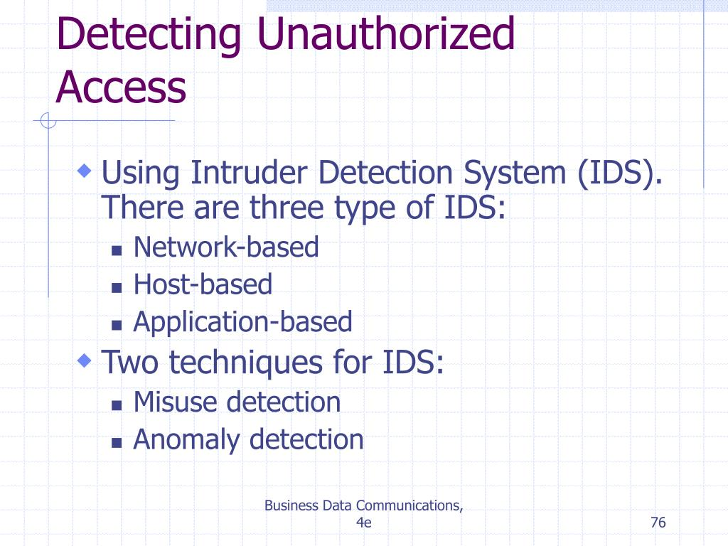 Detecting Unauthorized Access