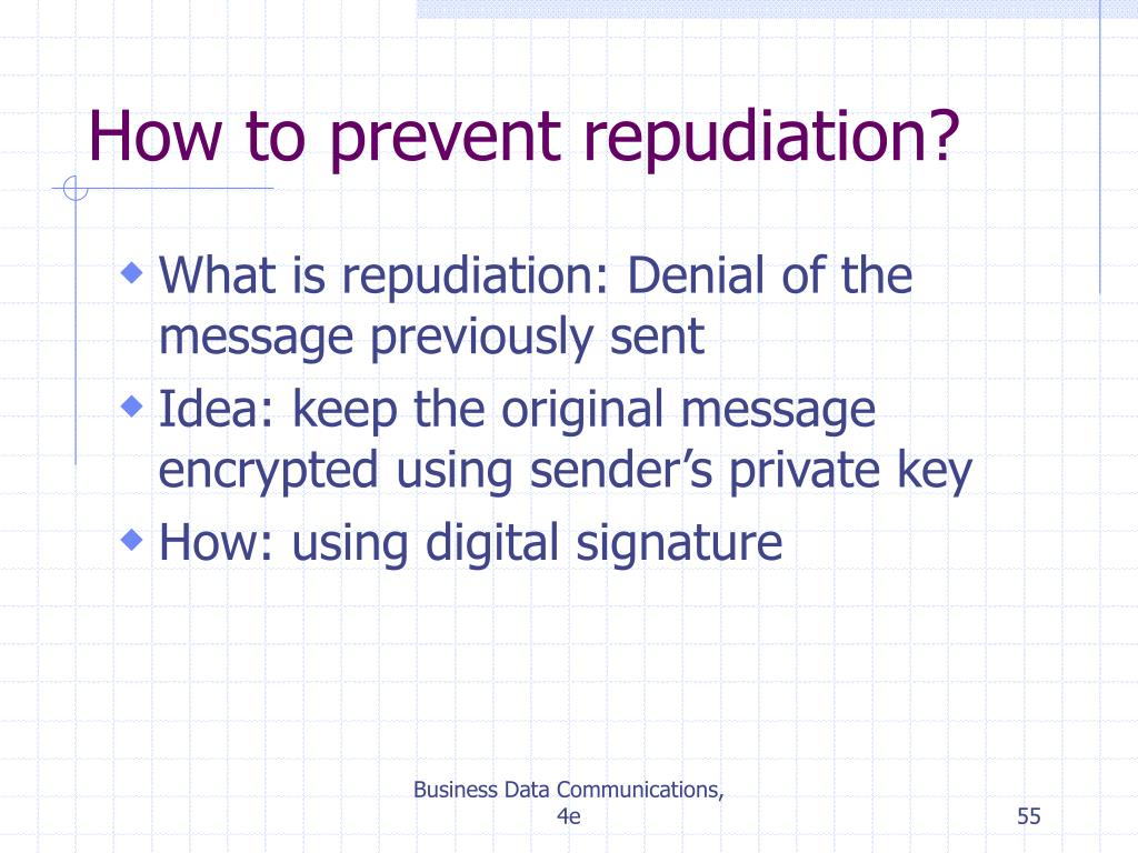 How to prevent repudiation?