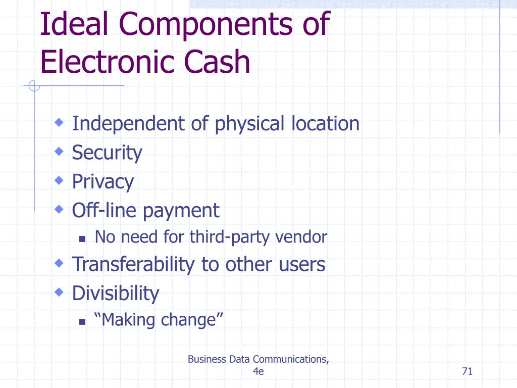 Ideal Components of