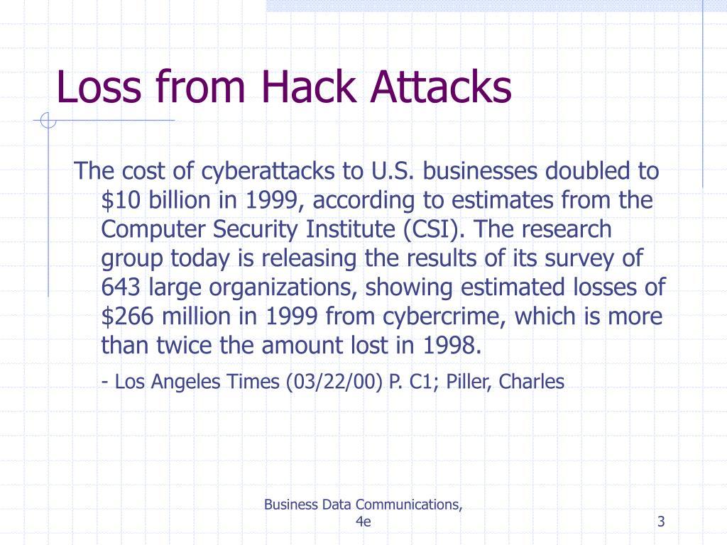 Loss from Hack Attacks