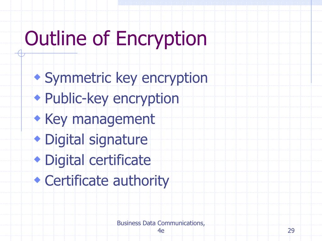 Outline of Encryption