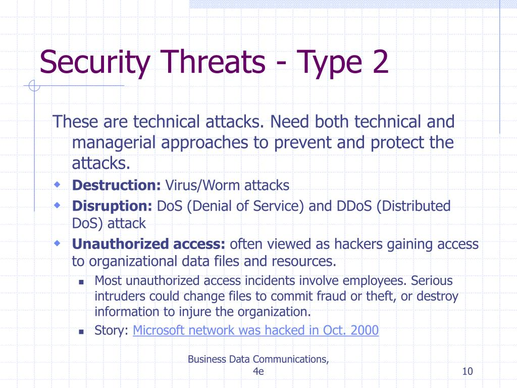 Security Threats - Type 2
