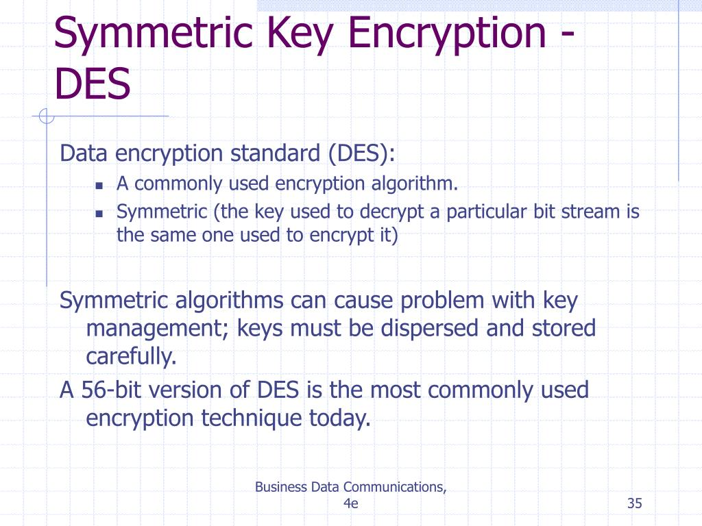 Symmetric Key Encryption - DES