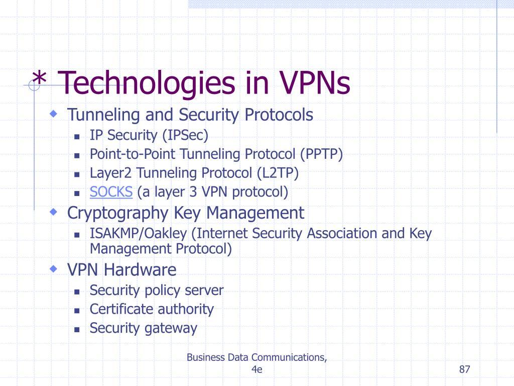* Technologies in VPNs
