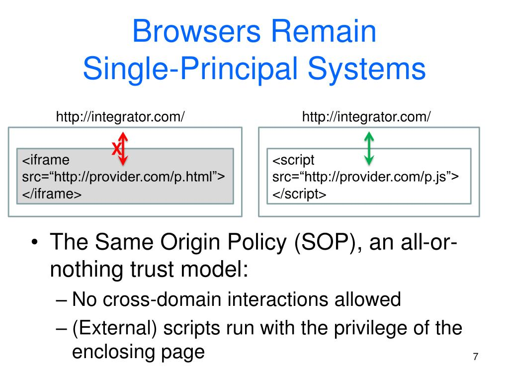 Browsers Remain