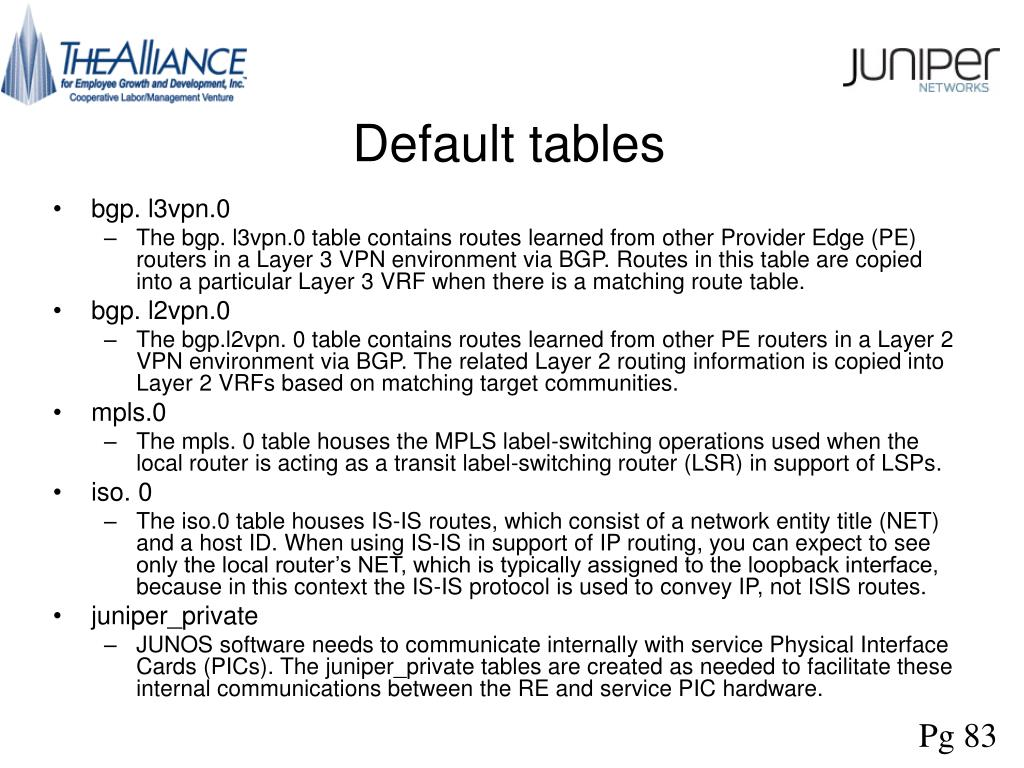 Default tables
