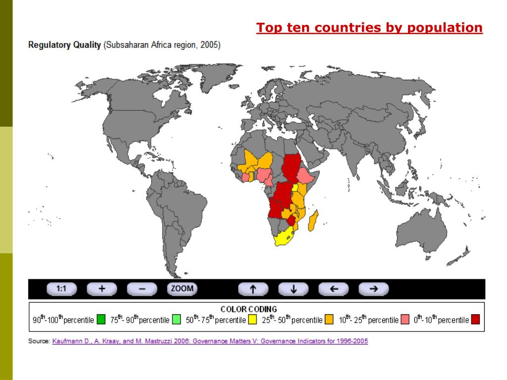 Top ten countries by population