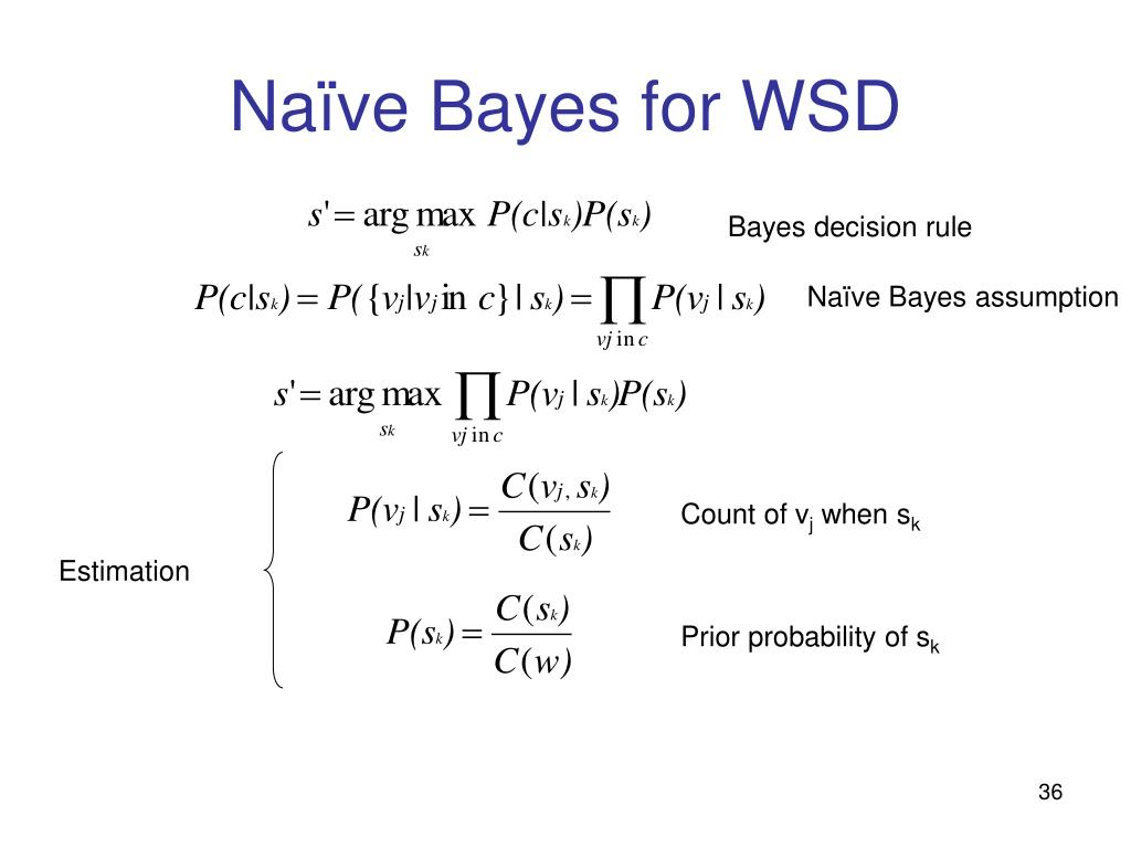 Bayes decision rule