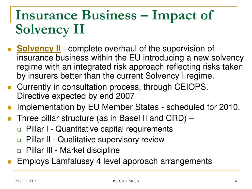 Insurance Business – Impact of Solvency II