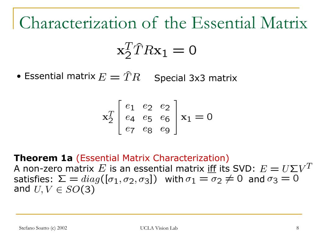 Characterization of the Essential Matrix