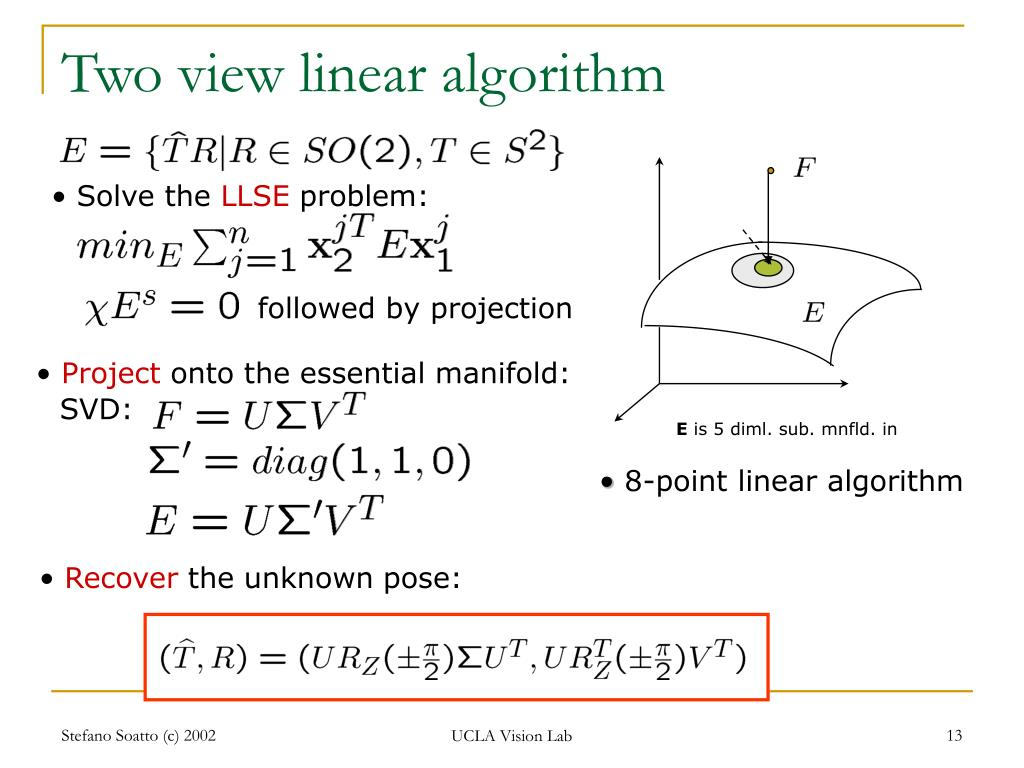 Two view linear algorithm