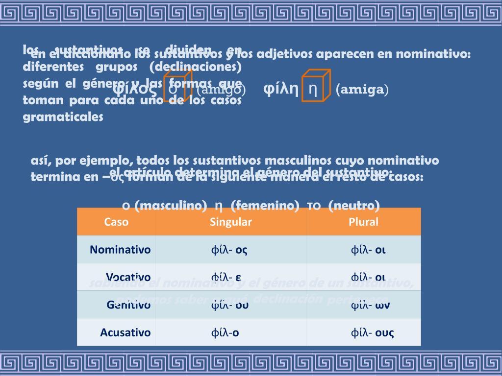 los sustantivos se dividen en diferentes grupos (declinaciones) según el género y las formas que toman para cada uno de los casos gramaticales