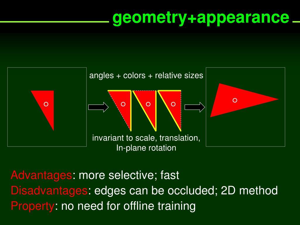 geometry+appearance