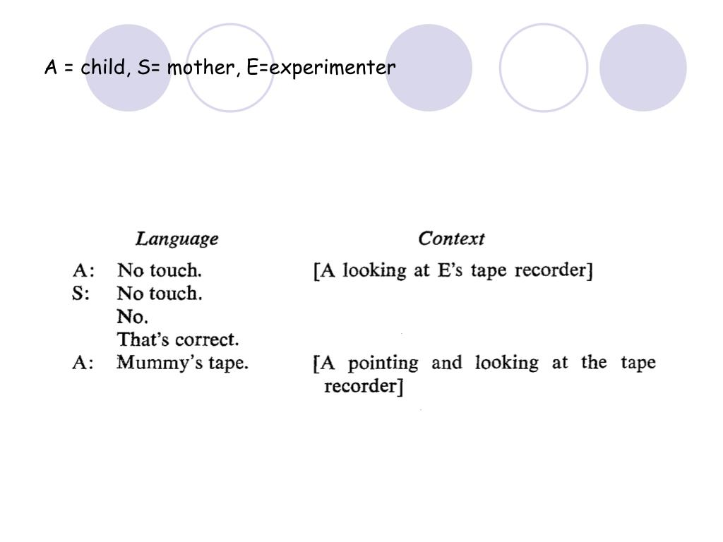 A = child, S= mother, E=experimenter