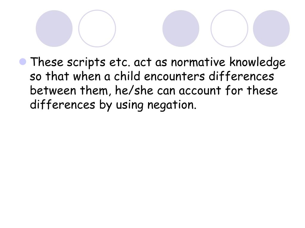 These scripts etc. act as normative knowledge so that when a child encounters differences between them, he/she can account for these differences by using negation.