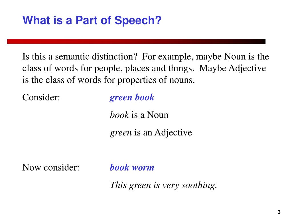 What is a Part of Speech?
