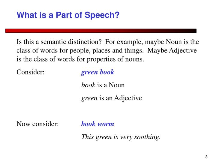 What is a part of speech
