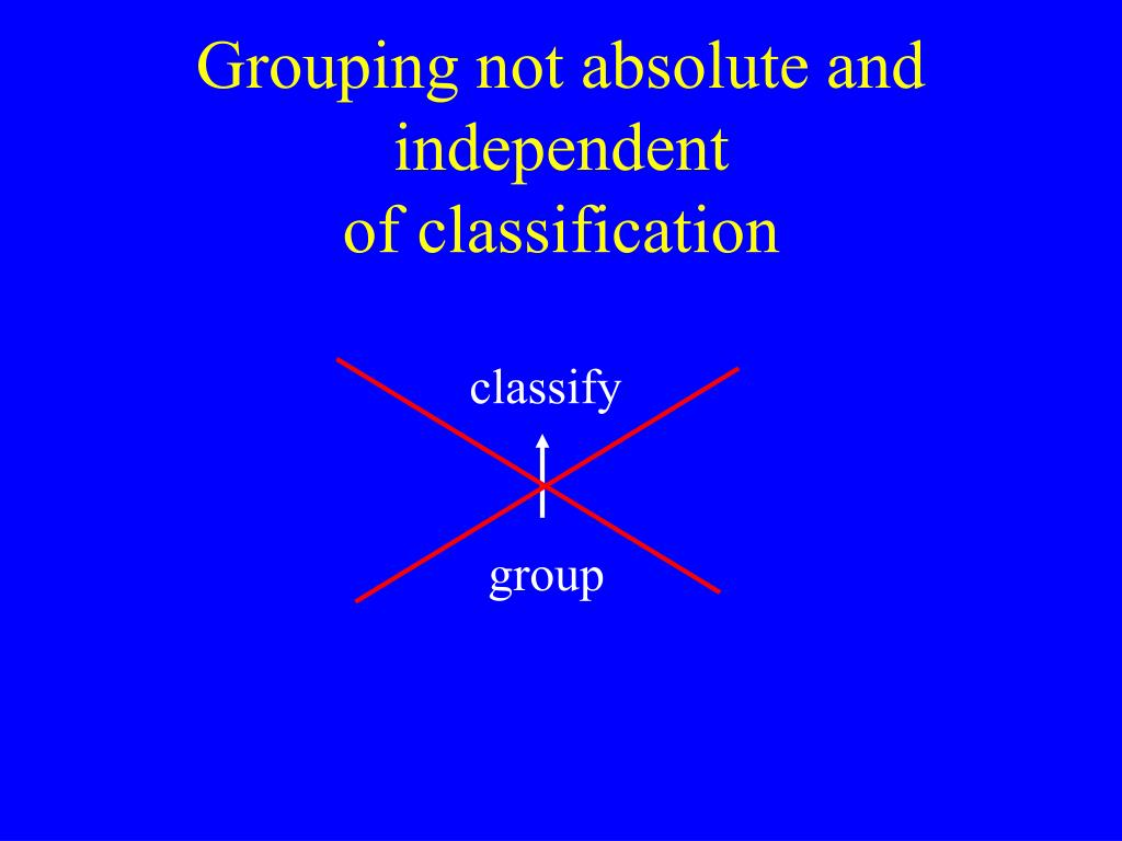 Grouping not absolute and independent