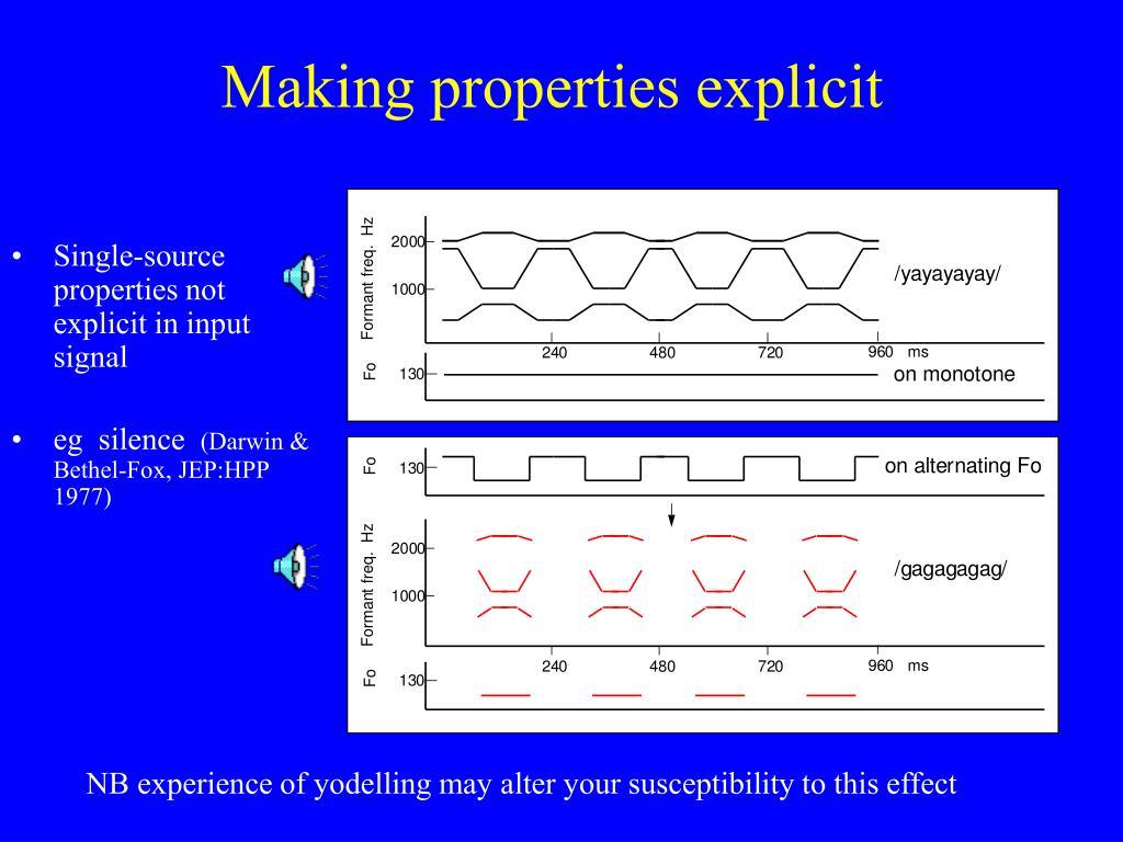 Making properties explicit