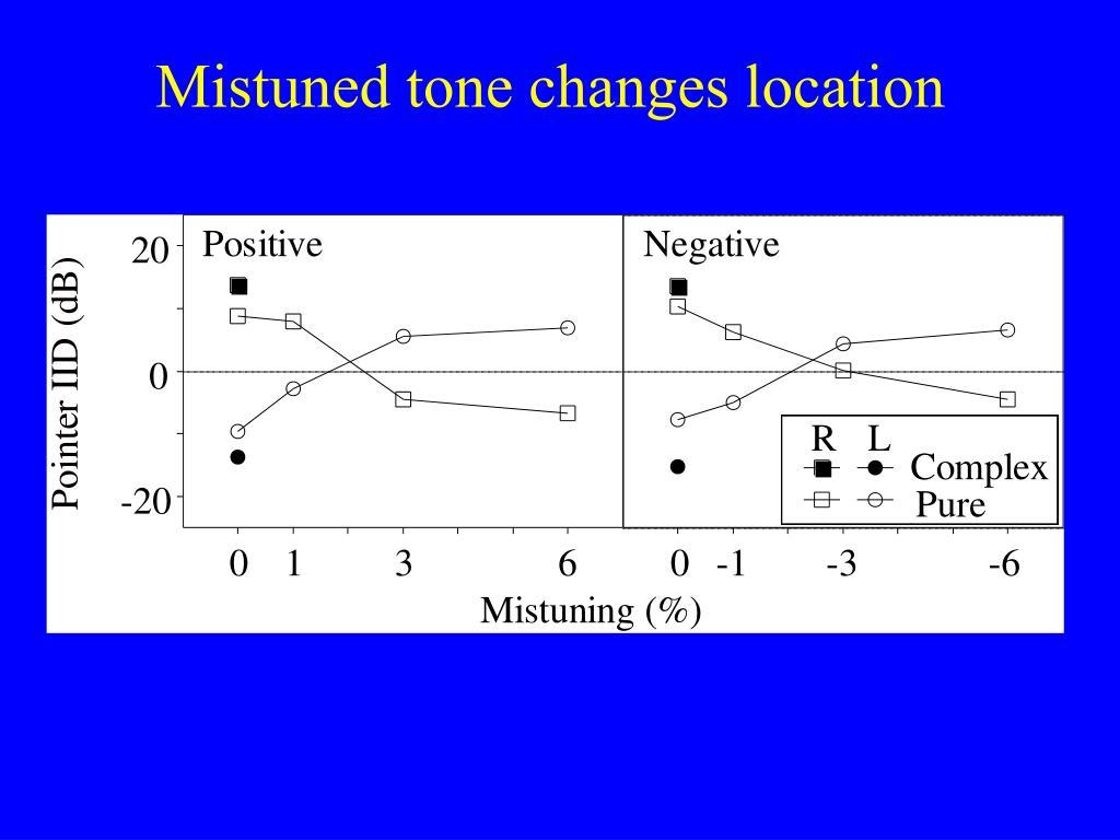 Mistuned tone changes location