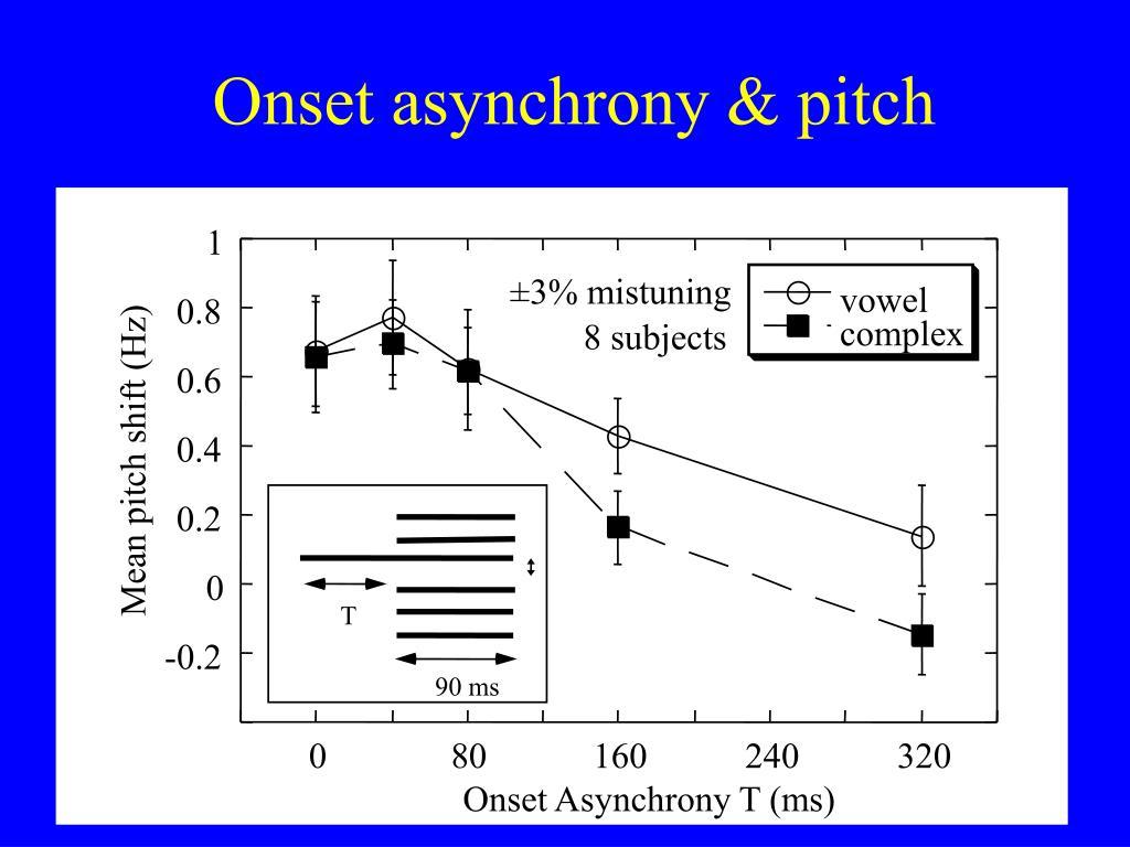 Onset asynchrony & pitch