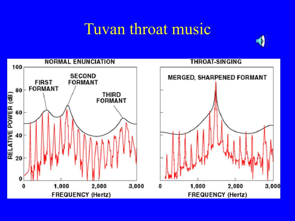 Tuvan throat music