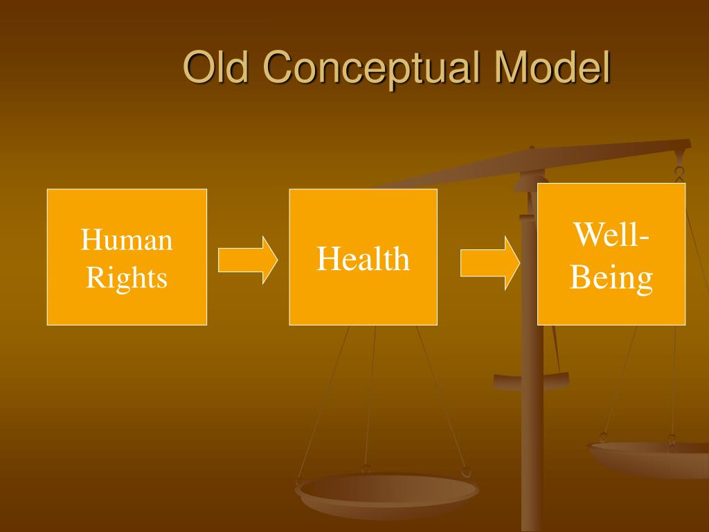 Old Conceptual Model