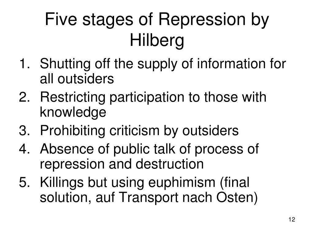 Five stages of Repression by Hilberg
