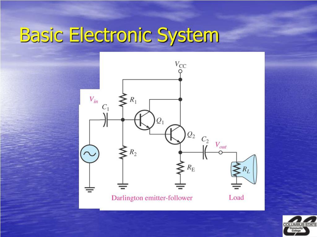 Basic Electronic System