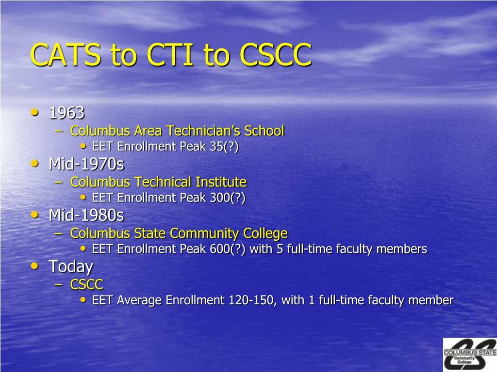CATS to CTI to CSCC