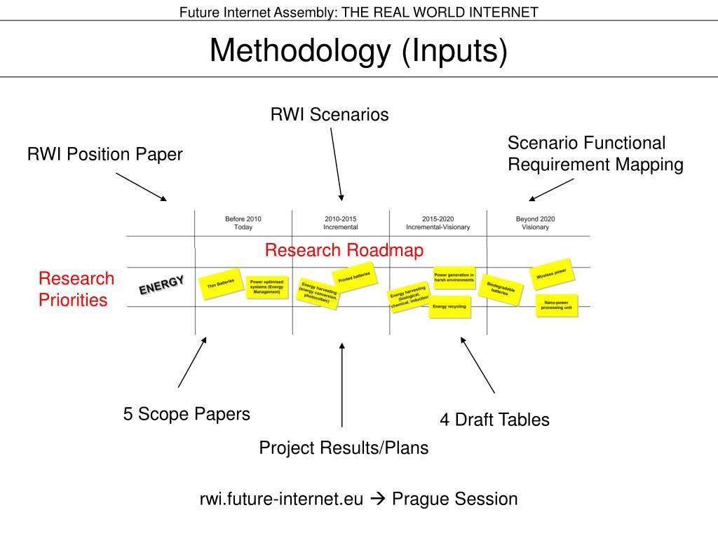 Methodology (Inputs)