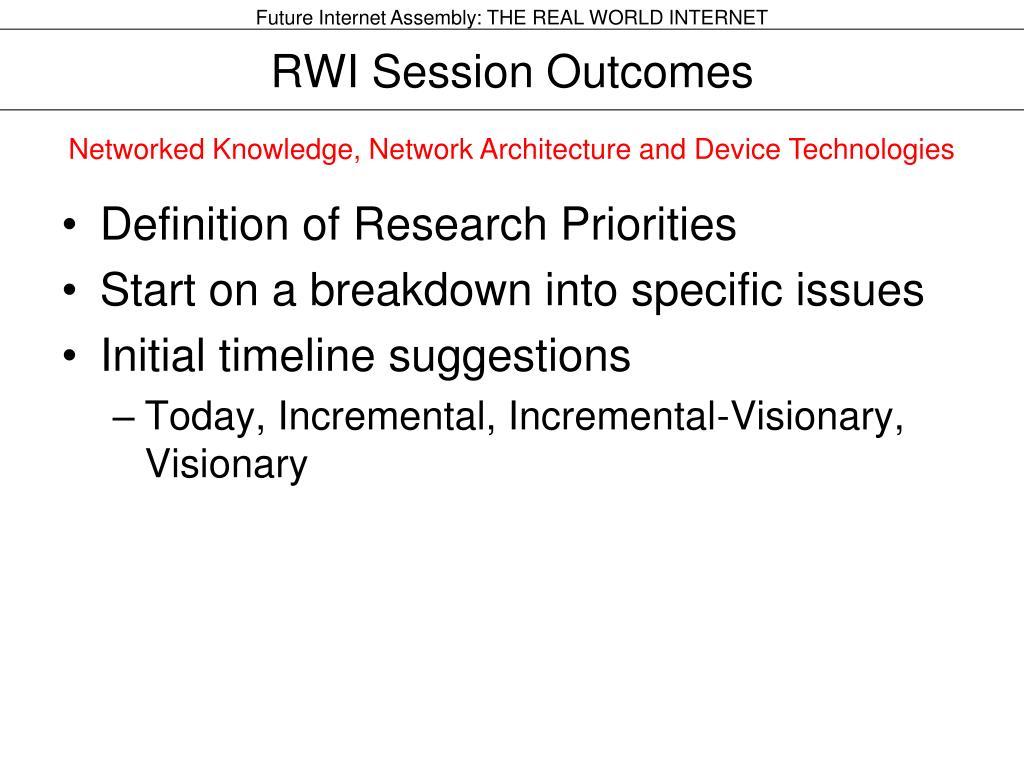 RWI Session Outcomes