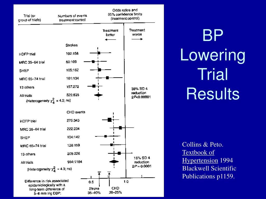 BP Lowering Trial