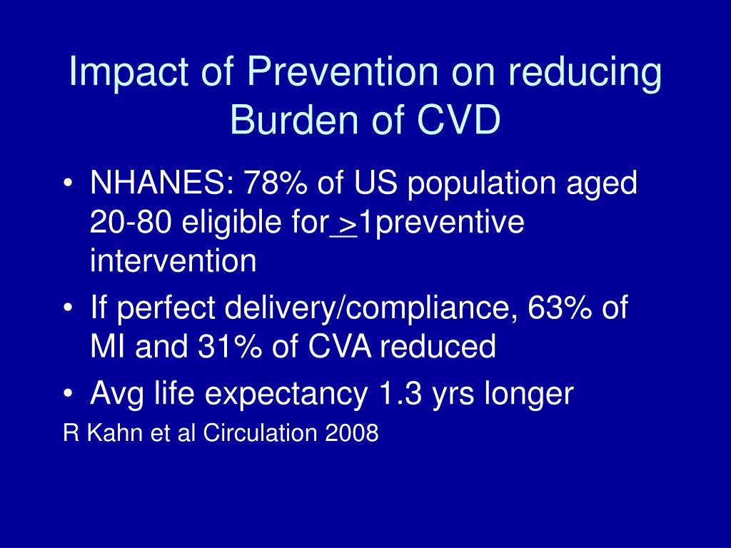Impact of Prevention on reducing Burden of CVD