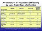 a summary of the regulation of bleeding by some major racing authorities