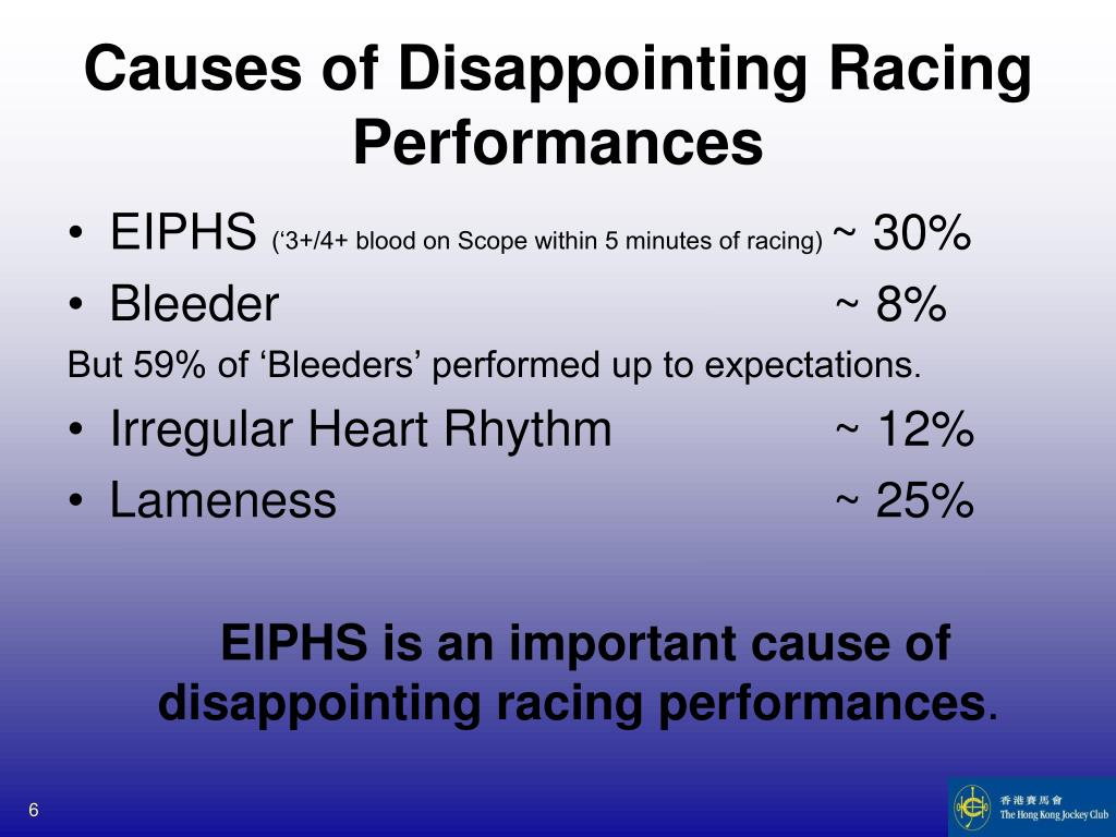 Causes of Disappointing Racing Performances