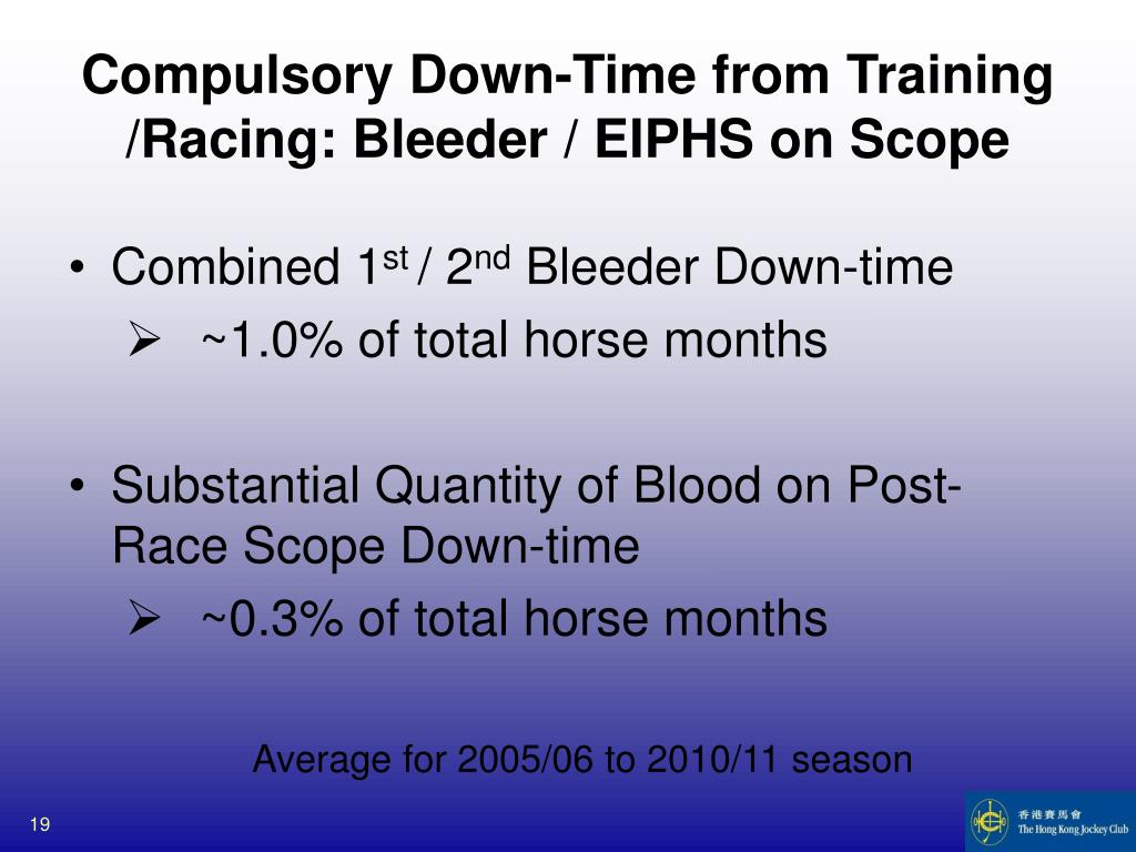 Compulsory Down-Time from Training /Racing: Bleeder / EIPHS on Scope
