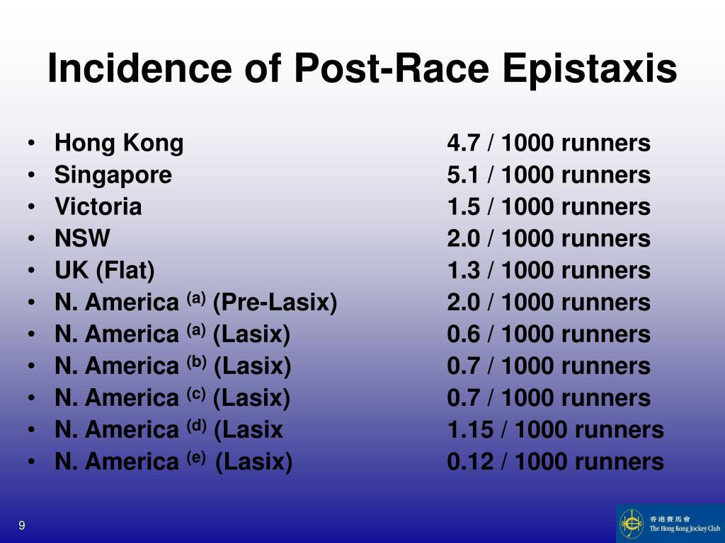 Incidence of Post-Race Epistaxis