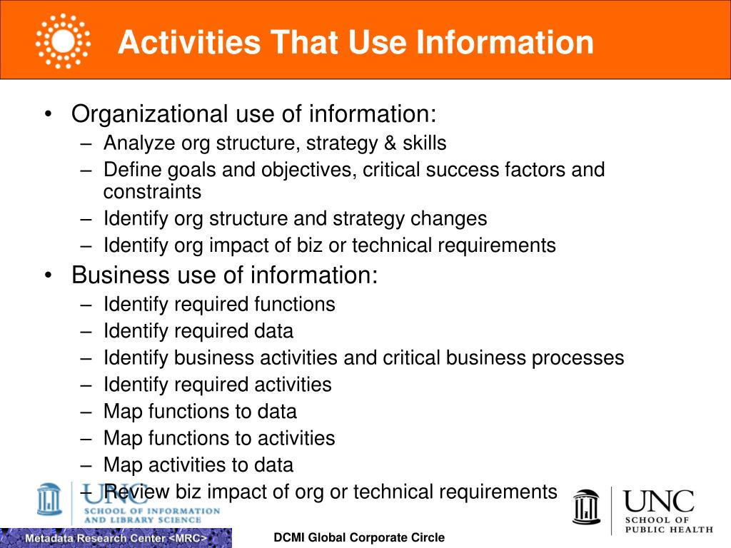 Activities That Use Information