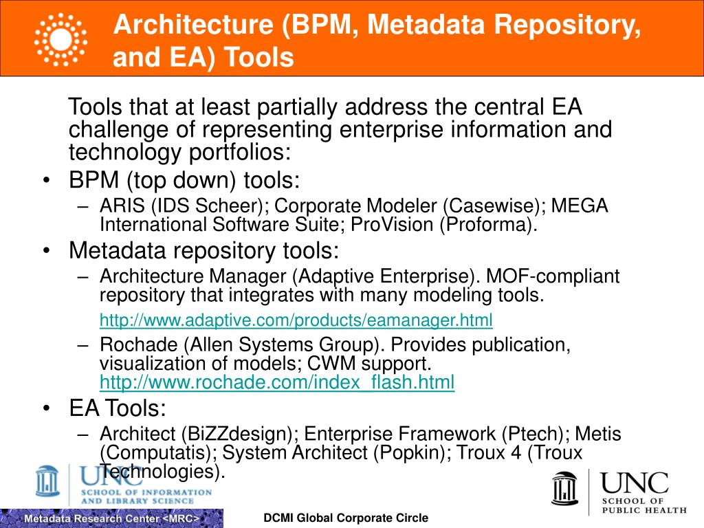 Architecture (BPM, Metadata Repository, and EA) Tools