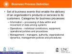 business process definition