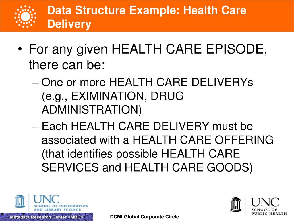 Data Structure Example: Health Care Delivery