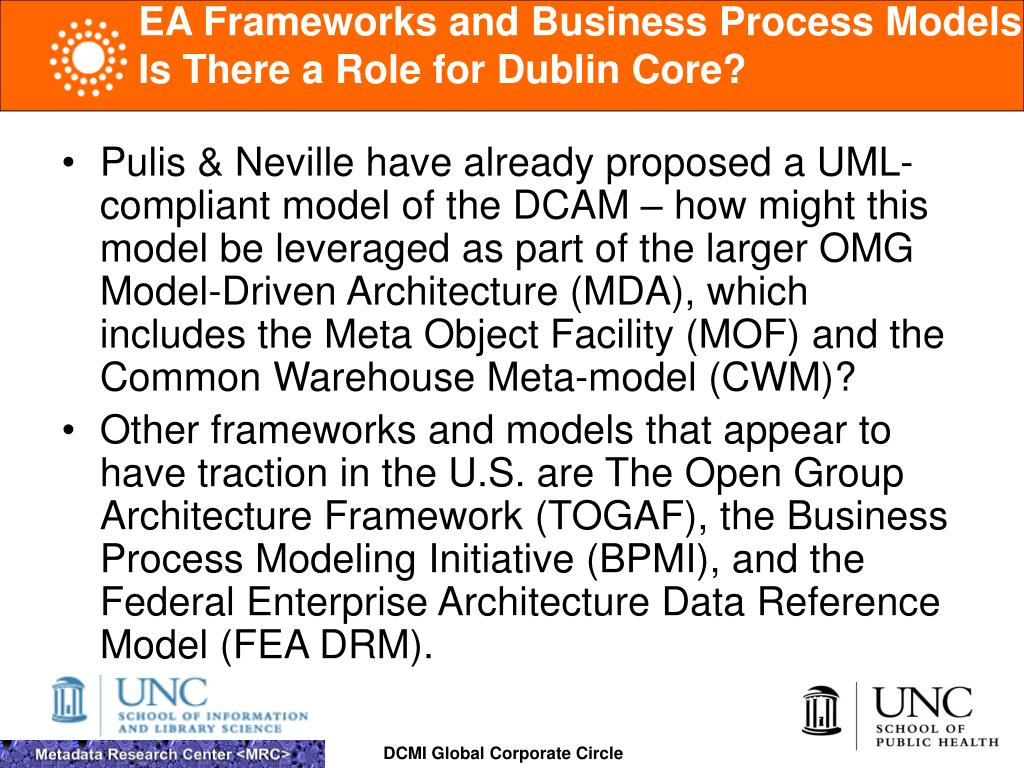 EA Frameworks and Business Process Models: Is There a Role for Dublin Core?