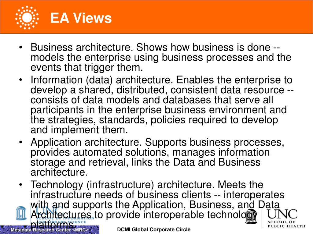 EA Views
