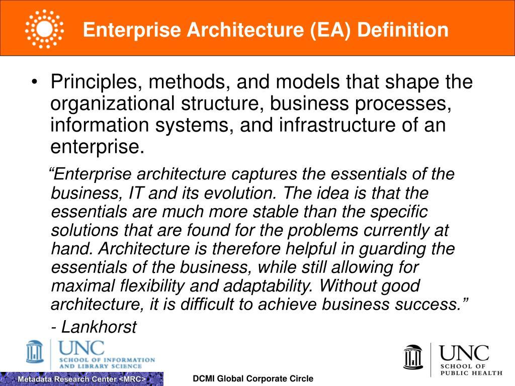 Enterprise Architecture (EA) Definition