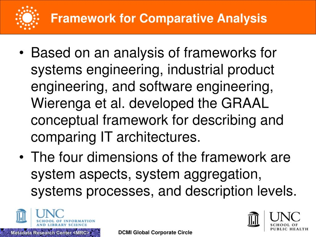 Framework for Comparative Analysis